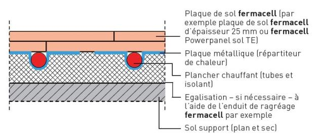 Super Plaque de sol standard | James Hardie Europe GmbH DY-01